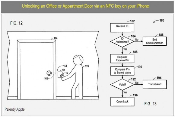 Unlocking an Office or Apartment Door via an NFC key on your iPhone